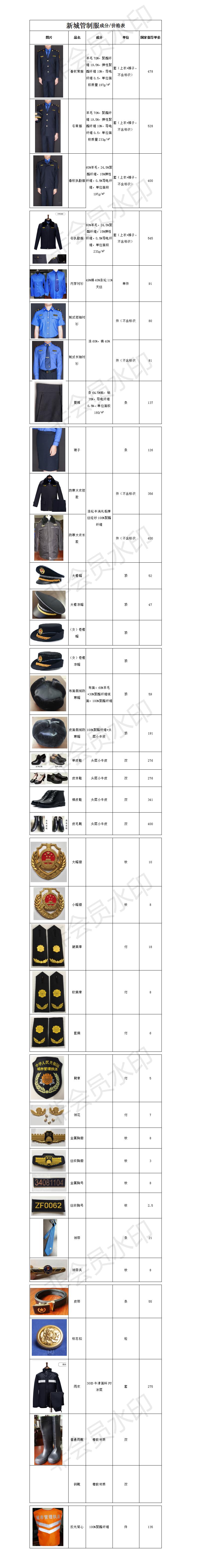 双佳服饰城管服 成分,价格表(1).png