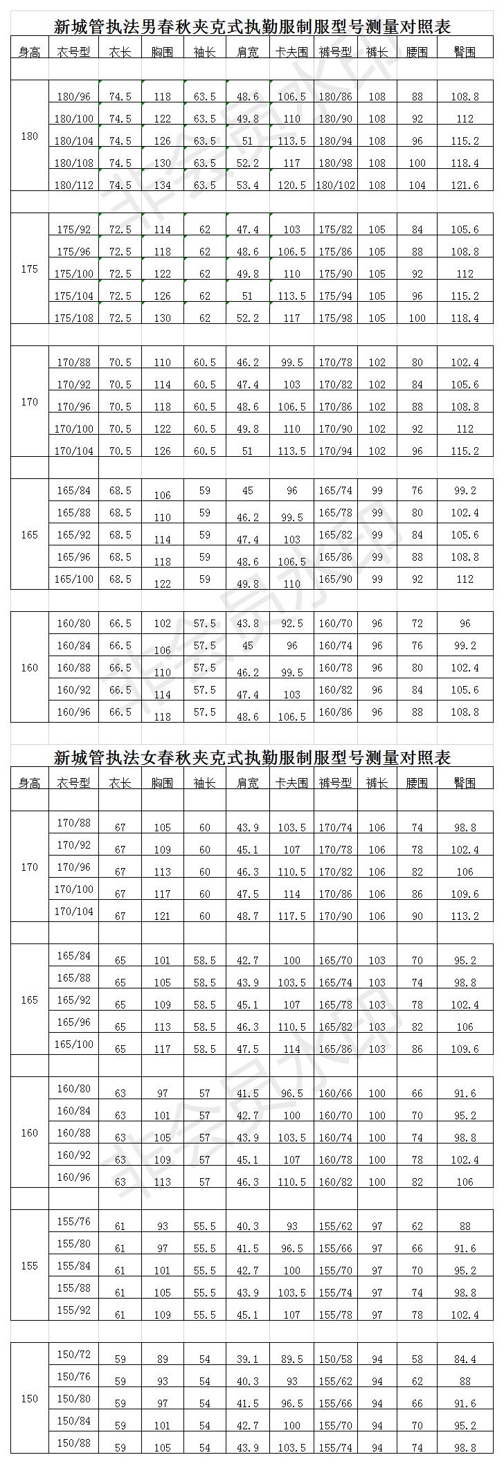 新城管执法男春秋夹克式执勤服制服型号测量对照表.png