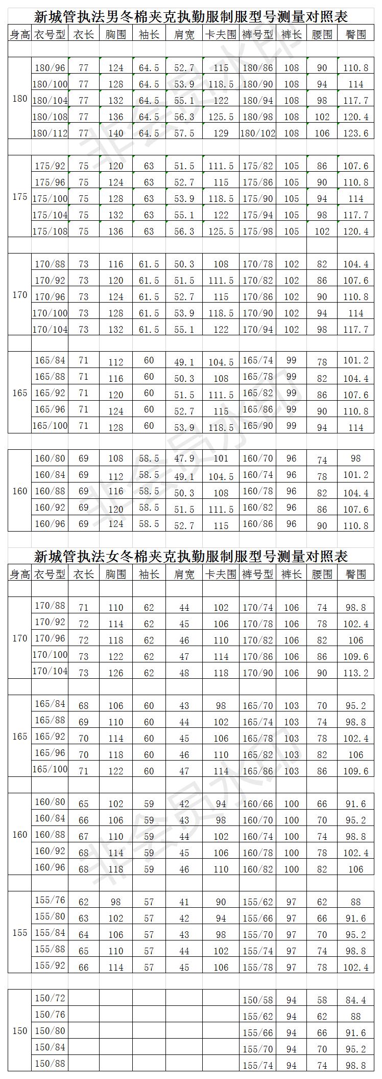 新城管执法男冬棉夹克执勤服制服型号测量对照表).png