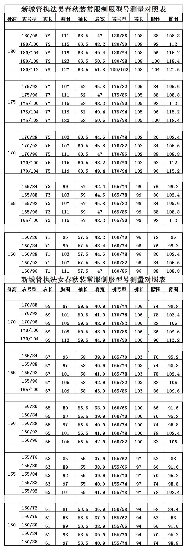 新城管执法男春秋装常服制服型号测量对照表.png